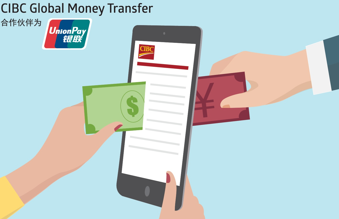 cibc global money transfer